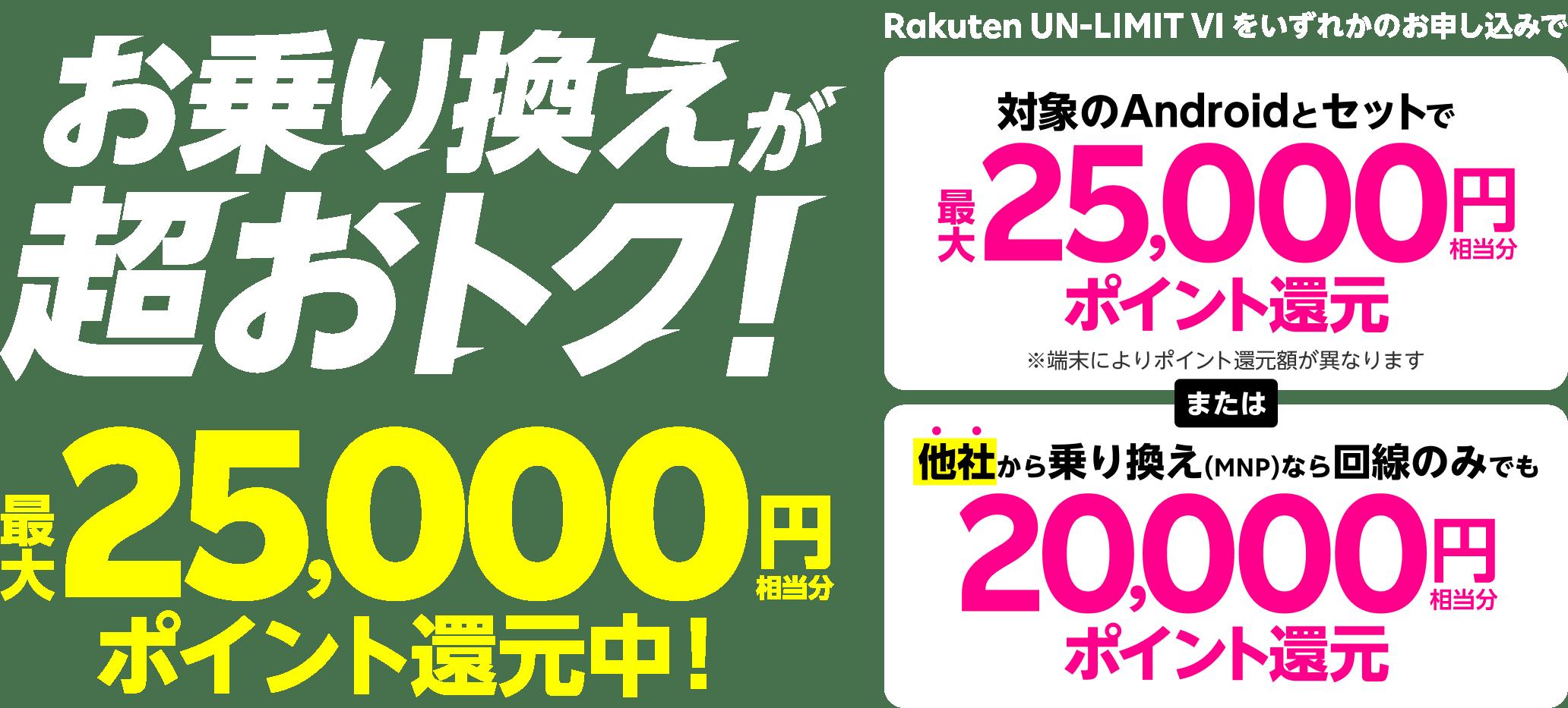 最大25,000ポイント還元キャンペーン