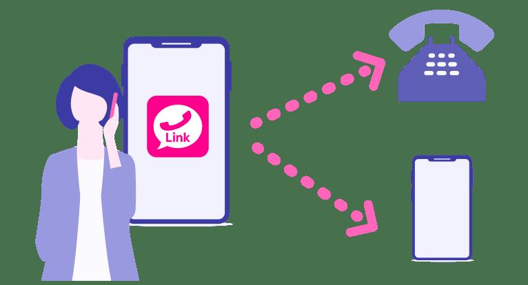 Rakuten Linkアプリの図