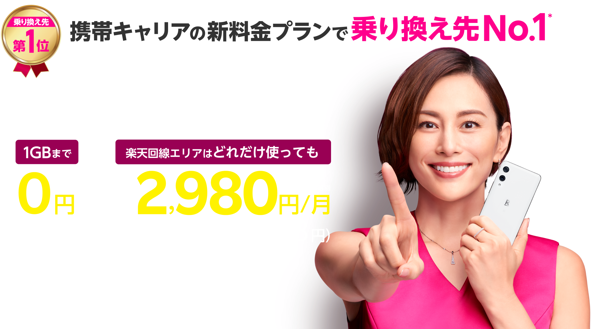 Rakuten UN-LIMIT2.0 1年無料(プラン料金2,980円/月)
