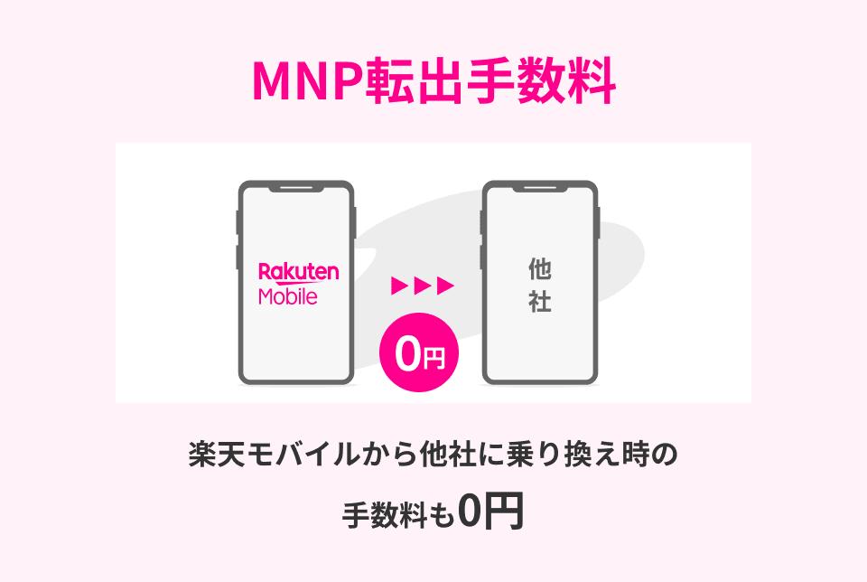 円 楽天 モバイル 0